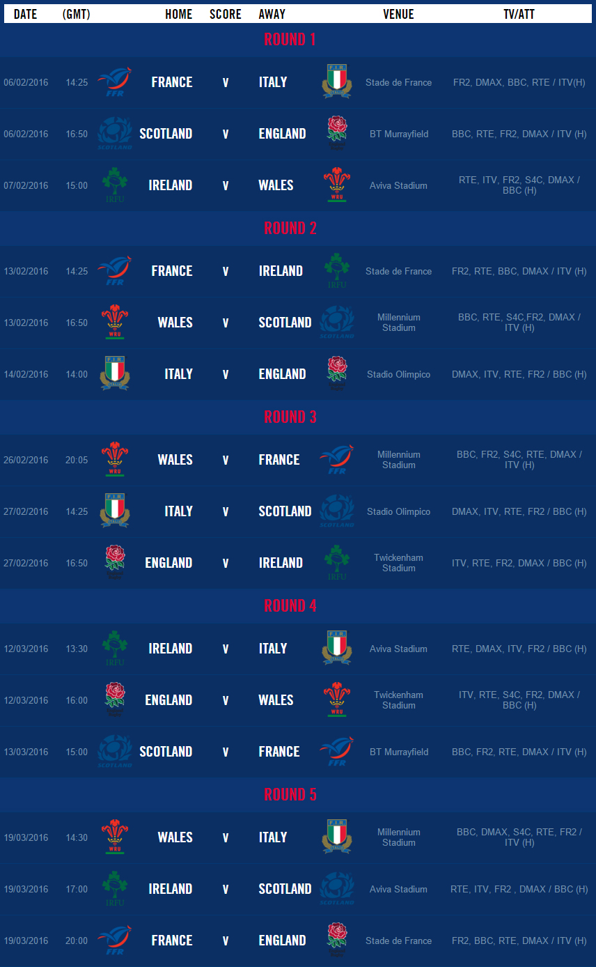 Rbs 6 nations rugby 2016 the buccleuch arms hotel moffat - Rugby six nations results table ...